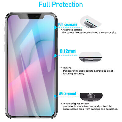 AU11.89 • Buy For IPhone 11/11 Pro/11 Pro Max Screen Protector Front & Back Invisible Film
