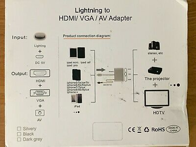 £12.95 • Buy LIGHTNING TO HDMI / VGA / AV ADAPTER 1080P HD IPHONE 5 TO X CONNECT TO TV Etc UK