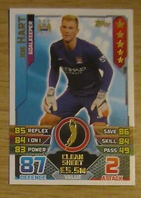 £0.75 • Buy Match Attax 2015/16 Clean Sheet - Joe Hart Of Manchester City