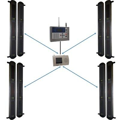 £1173.83 • Buy Wireless GSM Perimeter Alarm System With 4 Sets Of 3B Beams & GSM H/D Dialler