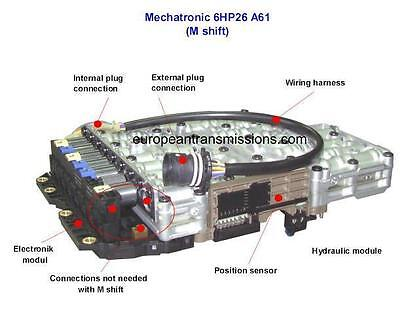 AU1483.01 • Buy 6HP ZF Mechatronic Unit 6HP26