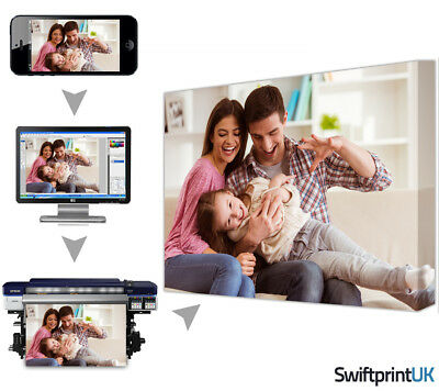 Canvas Print Your Personalised Photo Picture On Scratch Resistant EcoSolvent Ink • 10.99£