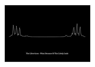 £11.99 • Buy The Libertines - What Became Of The Likely Lads - Heartbeat Sound Wave Art Print