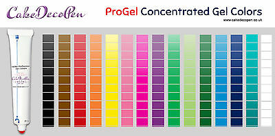 Gel Food Color | Concentrated ProGel | Cake Decorating | Valentine Red | 30 ML • 1.85£