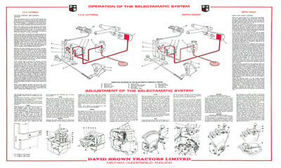 £5.95 • Buy (A3) David Brown Case Poster Tractor Brochure Operation Of The Selectamatic Sys