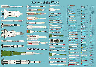 Space Rockets Poster (6) - Different Sizes - Free Uk Postage - Shuttle/ufo • 9.95£