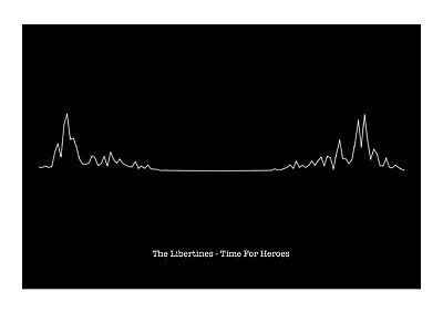 £11.99 • Buy The Libertines - Time For Heroes - Heartbeat Sound Wave Art Print