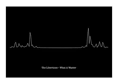 £11.99 • Buy The Libertines – What A Waster - Heartbeat Sound Wave Art Print