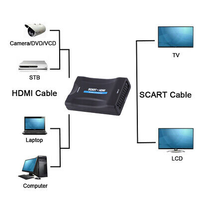 UK 1080P HD SCART To HDMI Adapter Video Audio Upscale Converter USB Cable TV DVD • 6.99£