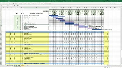 AU36.70 • Buy Project Planning Toolkit - POaP MSP MS Microsoft Office 365, PRINCE2 Agile Scrum
