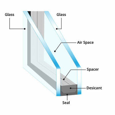 £0.99 • Buy Double Glazed Units - Made To Measure