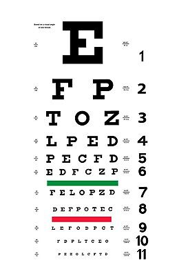 Eye Chart Optician Glasses (Poster Print Wall A4, A3, A2 Satin 260gsm) • 5.85£