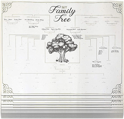 £11.06 • Buy Blank Genealogy Chart, My Family Tree 17 X 22 Inches, 15 Pack