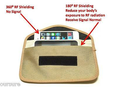 Anti Radiation Cell Phone Case RFID Protection Porch Canvas Beige 8900209 • 10.31£
