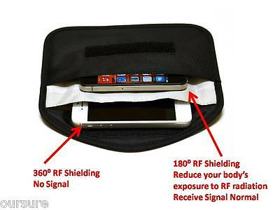 OurSure Anti Radiation Iphone6 Case RFID Protection Pouches Canvas Black 8900209 • 9.48£