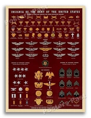 """$11.95 • Buy 1943 """"Insignia Of The U.S. Army"""" Vintage Style WW2 Poster - 18x24"""