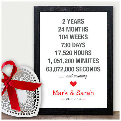 Personalised 2nd Wedding Anniversary Gifts For Him For Her Cotton Anniversary • 5.95£