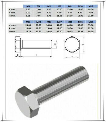 AU3.90 • Buy M5 M6 M8 M10 M12 M16 Hex Set Screw Stainless Steel 304 Metric Coarse Full Thread
