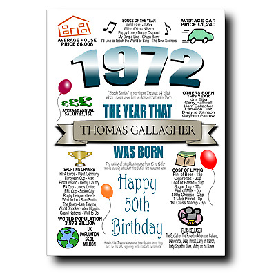 £2.95 • Buy PERSONALISED 50th BIRTHDAY CARD MALE 1971, CARDS FOR DAD BROTHER HUSBAND GRANDAD
