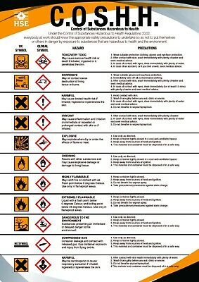 £3.99 • Buy Coshh Health And & Safety A4 / A3 Poster