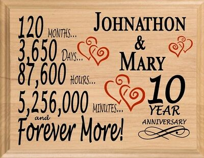 10 Year Anniversary Gift PERSONALIZED FAST 10th Year For Her Him Or Couple! • 30.38£