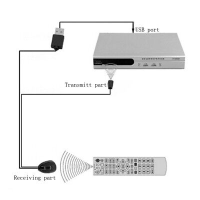 £4.36 • Buy IR Infrared Remote Control Receiver Extender Repeater Emitter USB Adapter