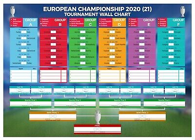 £4.99 • Buy Euro 2020 Wall Chart Poster Planner TV Channels 2021 Times Dates A2 Large CHEAP!