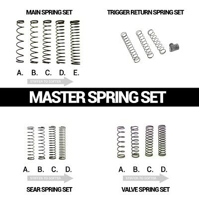 $ CDN25.23 • Buy Inception Designs Autococker - Master Spring Set - Complete Tuning Kit CGP-0136