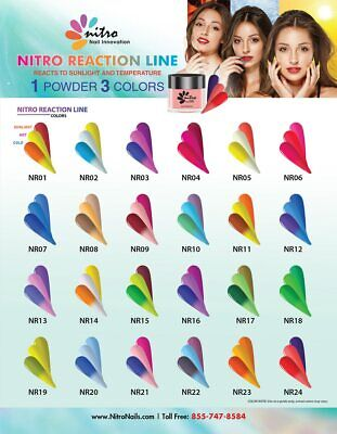 AU29.99 • Buy Nitro REACTION SNS Nail Dipping Powder - 3 Colours In 1 Signature Nails System