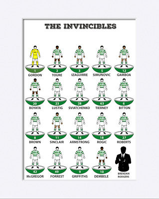 Personalised Subbuteo Style Dream Team Art A3 Print -pick Your Own Players & Kit • 29.99£