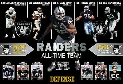 cf94d369b93 The Oakland Raiders All-time Defensive Team Commemorative Poster • 19.95