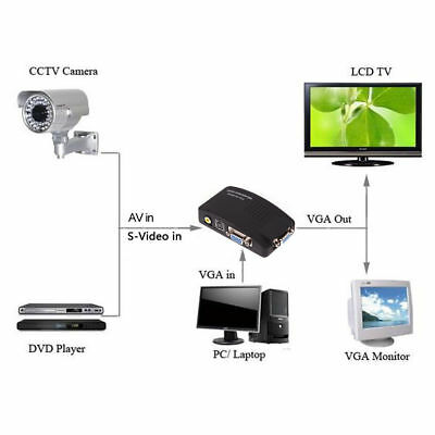 £14.99 • Buy Composite TV RCA S-Video AV In To VGA LCD Out Adapter Converter Box Laptop PC