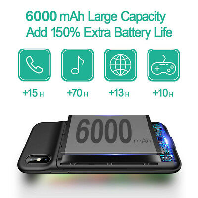 AU66.49 • Buy 2-IN-1 Battery Backup Power Bank Case+Tempered Glass For IPhone 5 5S SE 6+ 6S+