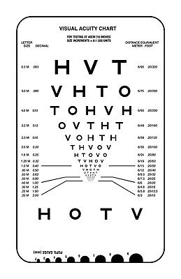 Framed Print - Modern Eye Chart (Picture Poster Snellen Optician Glasses Test) • 7.95£