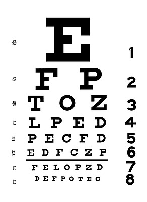Framed Print - Eye Chart (Picture Poster Art Optician Glasses Sunglasses Test) • 7.95£