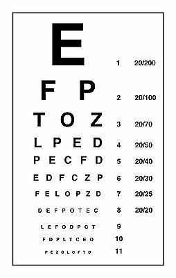 Large Framed Print - Modern Eye Chart (Picture Poster Snellen Optician Test Art) • 24.95£