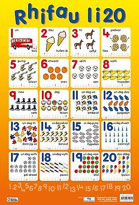 Welsh Numbers 1-20 Poster A2  . Educational / Welsh / Early Learning • 4.99£