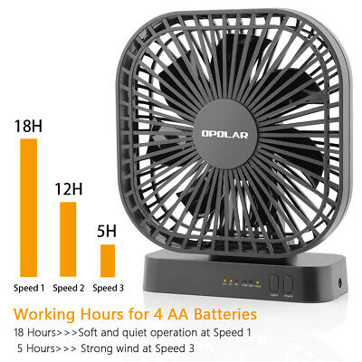 AU26.99 • Buy OPOLAR 5Inch Desk Table Fan With Timer,Mini USB& Battery Operated Cooling Fan