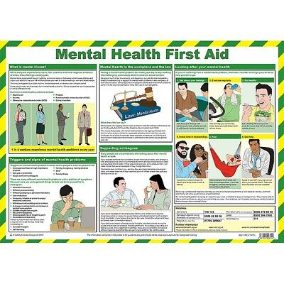 £15 • Buy Mental Health First Aid Poster (A2)   Workplace Posters   Health And Safety