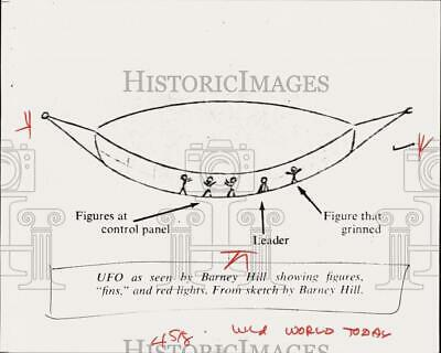 $ CDN30.18 • Buy 1977 Press Photo Barney Hill's Sketch Of The UFO With Figures That He Saw