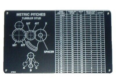 £15 • Buy New Myford Metric Pitches Gearbox Plate For ML7 ML7-R Super 7 Lathes - A7934