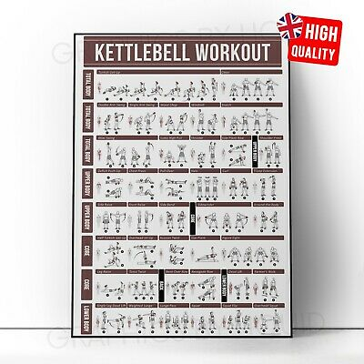 £2.99 • Buy Kettlebell Exercises Workout Gym Fitness Training POSTER PRINT *LAMINATED*