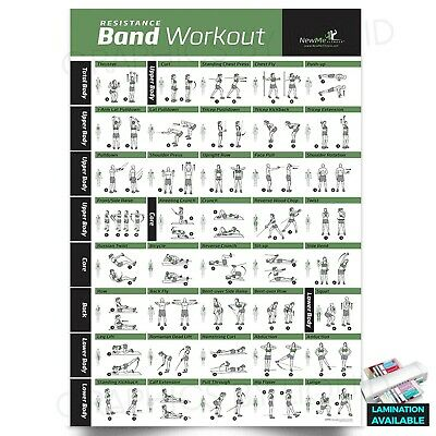 £4.99 • Buy Resistance Band Exercises Workout Gym Fitness Training POSTER PRINT *LAMINATED*