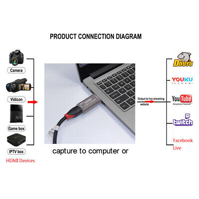 Portable Mini USB 3.0 HDMI Capture Card Video Recording Box For Game DVD Camcord • 8.56£