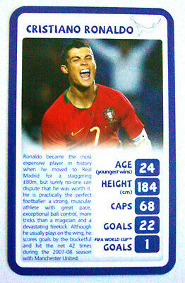 TOP TRUMPS 2010 Tournament Goalscorers CRISTIANO RONALDO (Portugal) • 29.99£