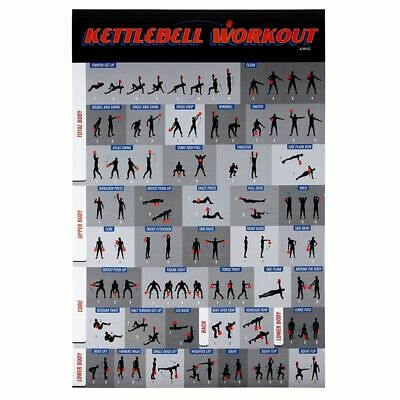 Laminated Kettlebell Workout Exercise Poster Instructional Chart Fitness Guide • 9.99£