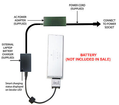 External Laptop Battery Charger For Apple MacBook 13.3  A1181, A1185 MA561 MA566 • 52.98£