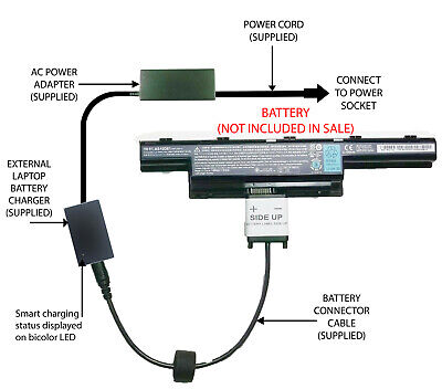 External Laptop Battery Charger For Acer Aspire 5733 5741 5750, AS10D31, AS10D41 • 52.98£