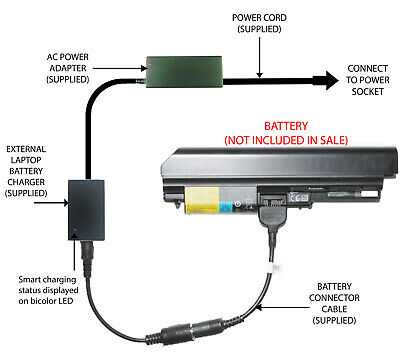 External Laptop Battery Charger For Lenovo Thinkpad T61 R61 T400 R400, 42T5225 • 52.98£