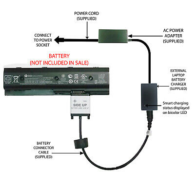 External Laptop Battery Charger For HP ENVY M4, M6, MO06, 671567-421, 671731-001 • 52.98£